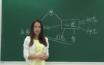 张老师课例视频—心理描写